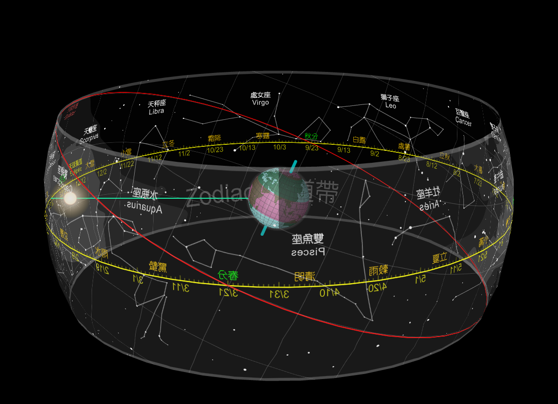 All Constellations Of The Zodiac Celestial Sphere - Pic...